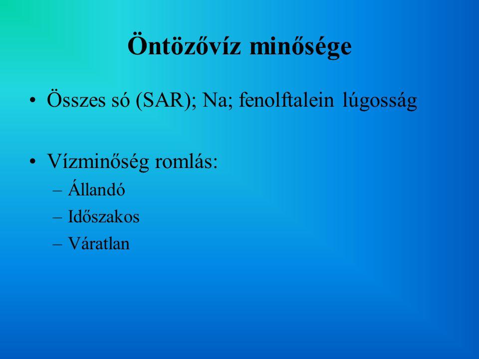 Öntözővíz minősége Összes só (SAR); Na; fenolftalein lúgosság