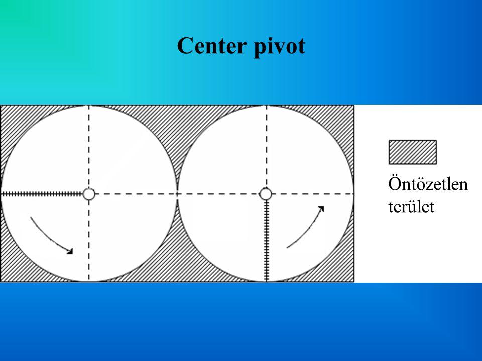 Center pivot Öntözetlen terület