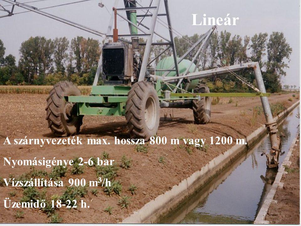 Lineár A szárnyvezeték max. hossza 800 m vagy 1200 m.