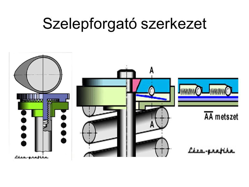 Szelepforgató szerkezet