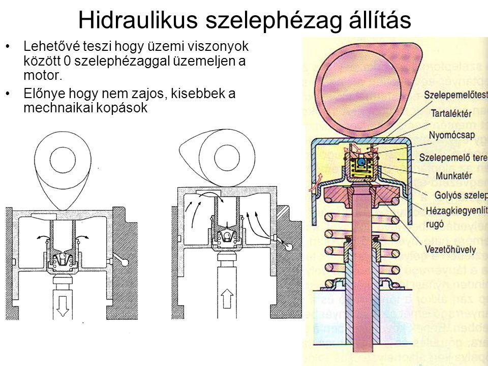 Hidraulikus szelephézag állítás