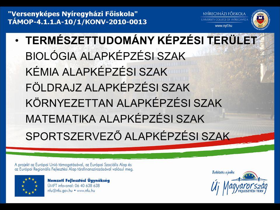 SPORTSZERVEZŐ ALAPKÉPZÉSI SZAK