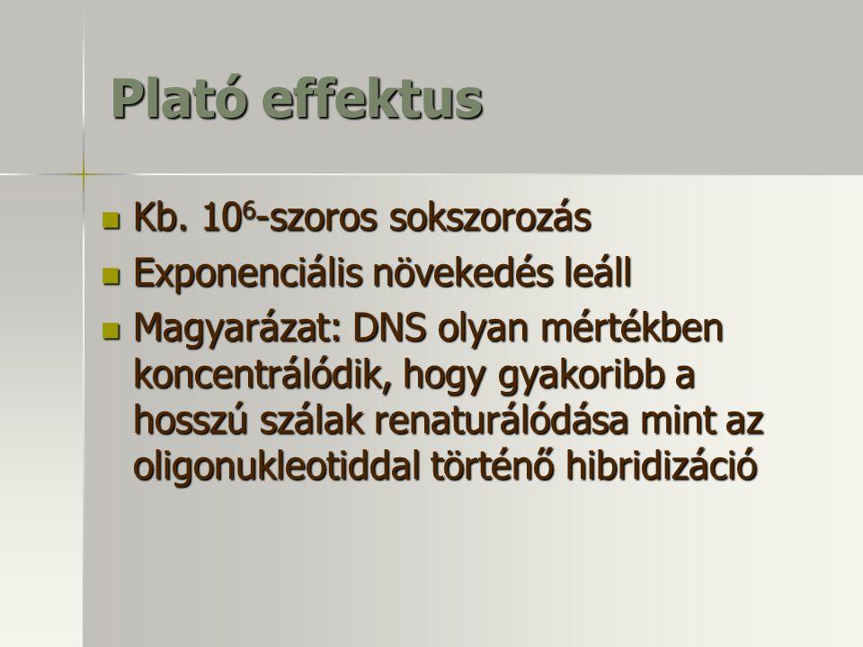 Plató effektus Kb. 106-szoros sokszorozás