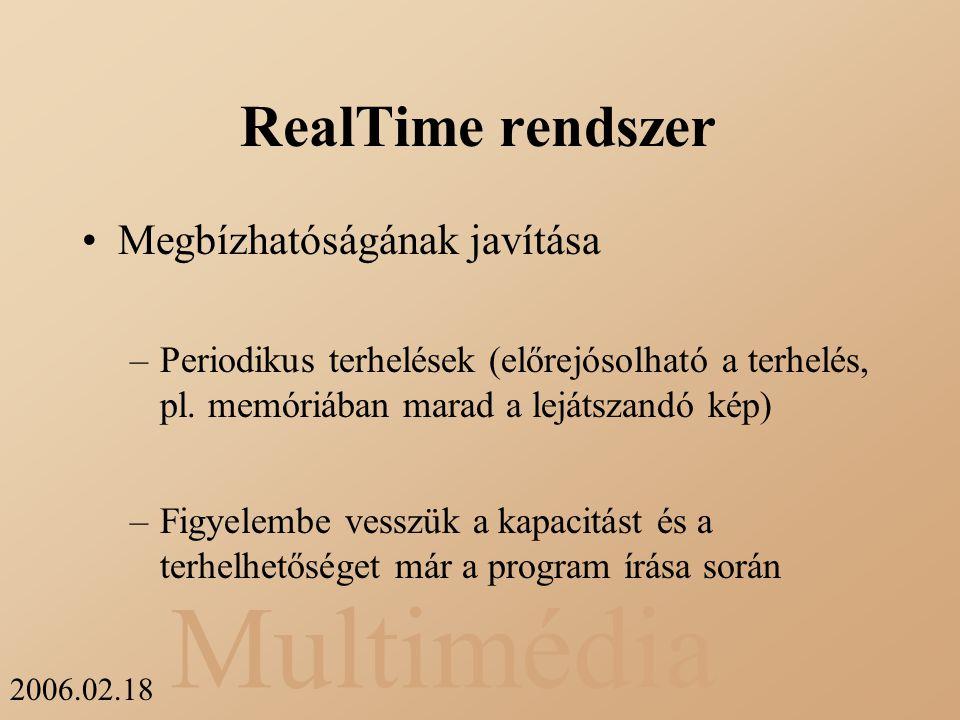 RealTime rendszer Megbízhatóságának javítása