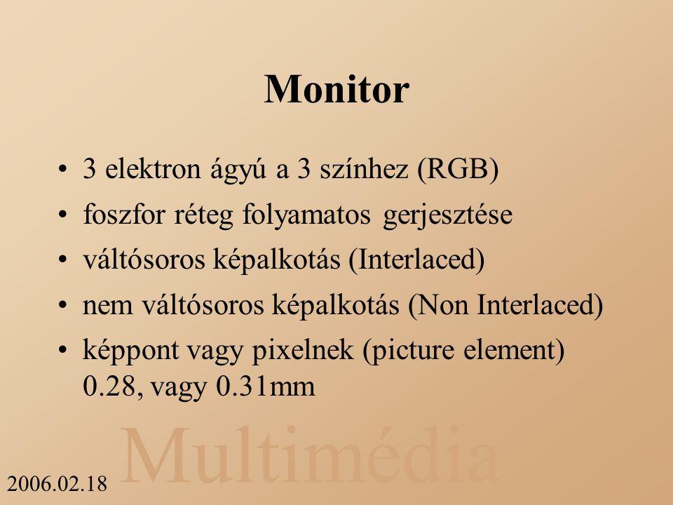 Monitor 3 elektron ágyú a 3 színhez (RGB)