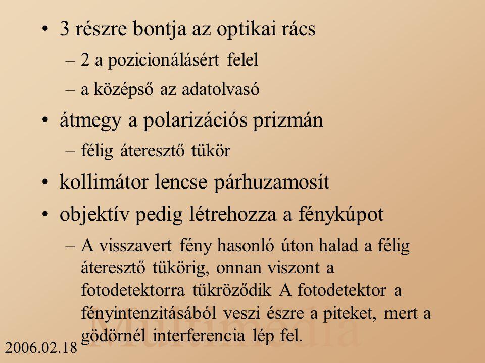 3 részre bontja az optikai rács