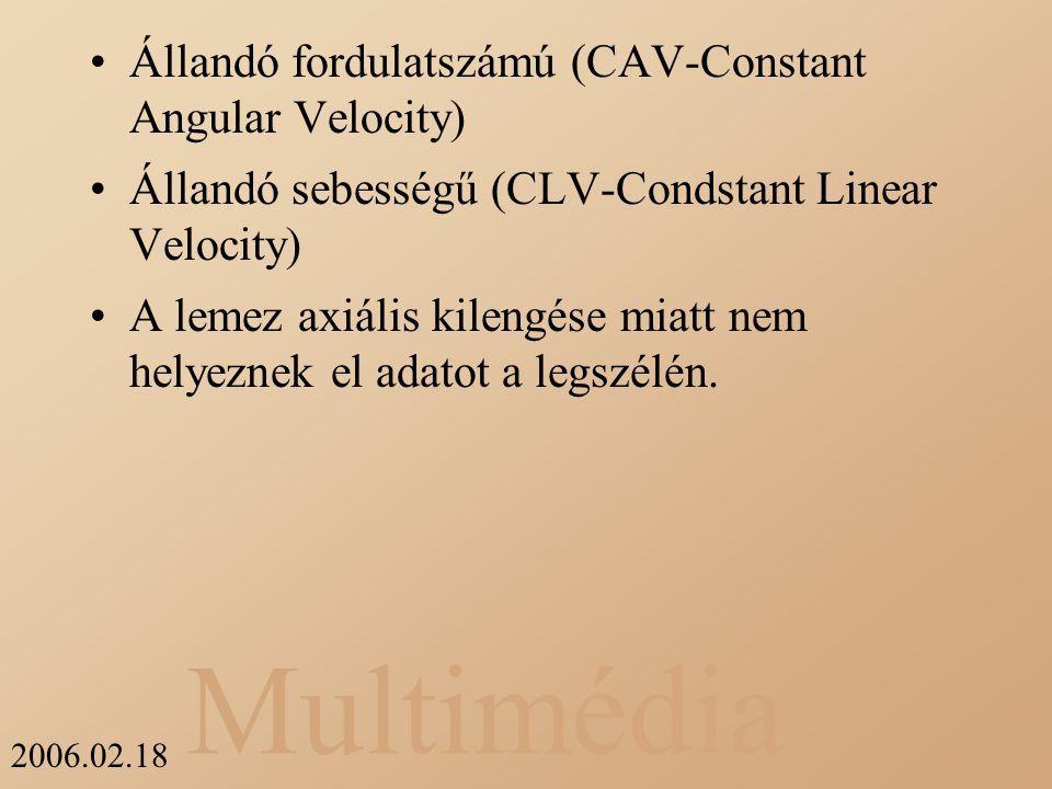 Állandó fordulatszámú (CAV-Constant Angular Velocity)