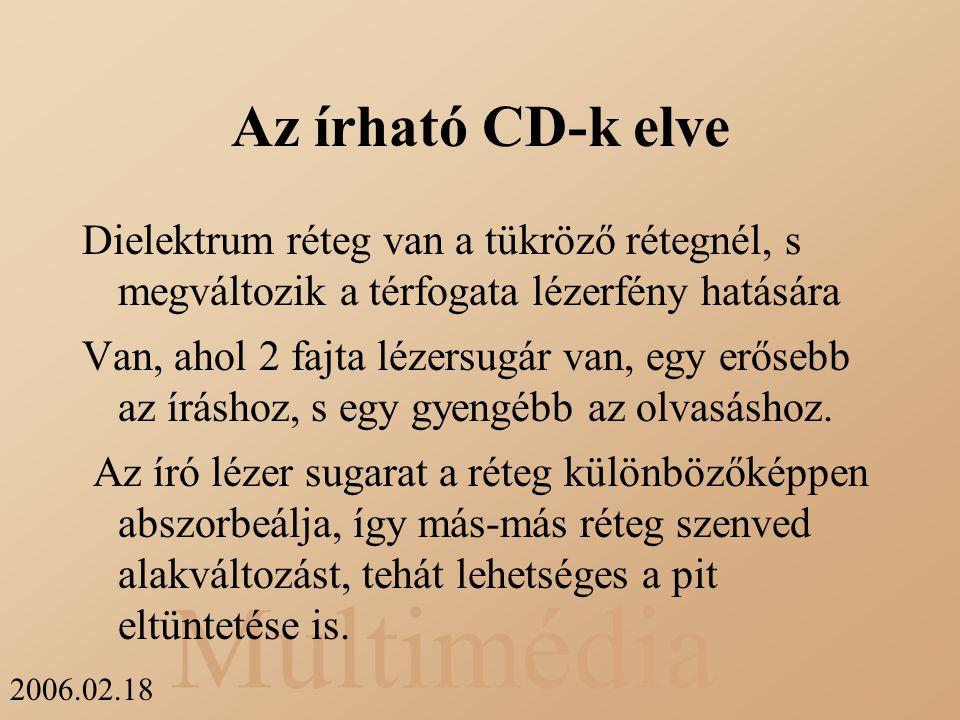 Az írható CD-k elve Dielektrum réteg van a tükröző rétegnél, s megváltozik a térfogata lézerfény hatására.