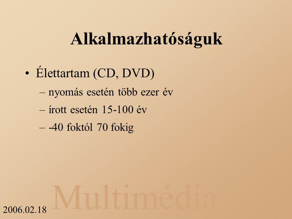Alkalmazhatóságuk Élettartam (CD, DVD) nyomás esetén több ezer év