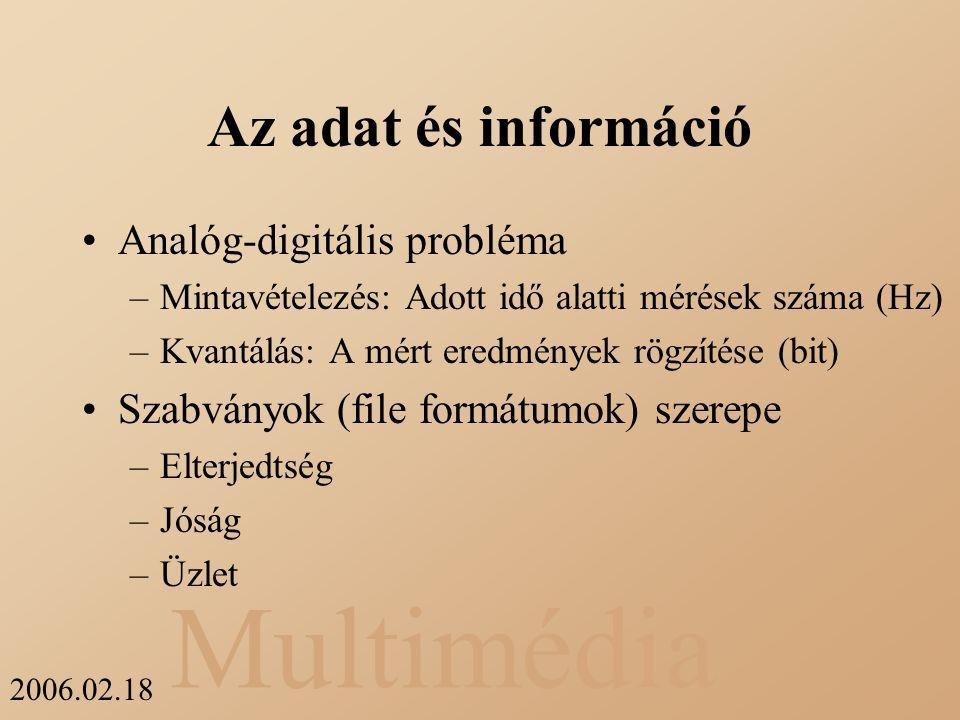 Az adat és információ Analóg-digitális probléma