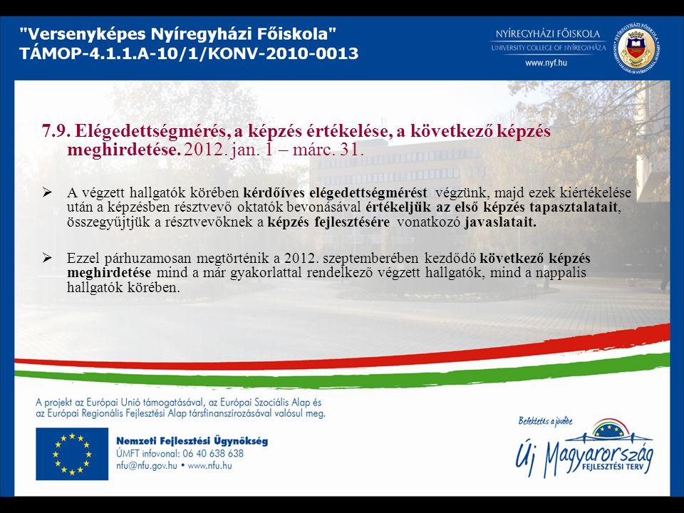 7.9. Elégedettségmérés, a képzés értékelése, a következő képzés meghirdetése. 2012. jan. 1 – márc. 31.