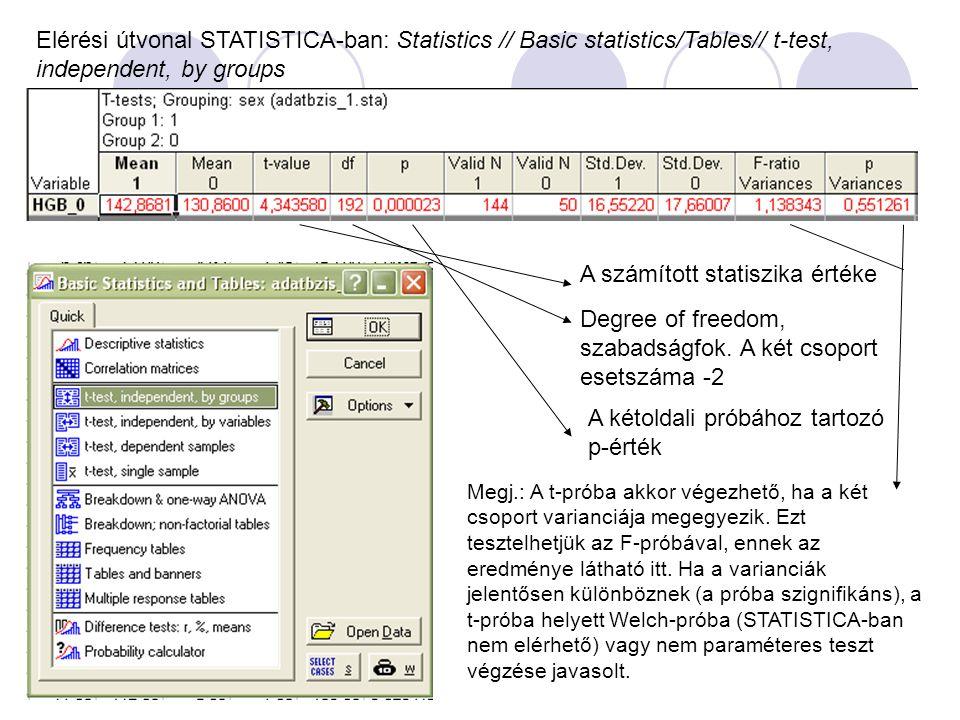 A számított statiszika értéke