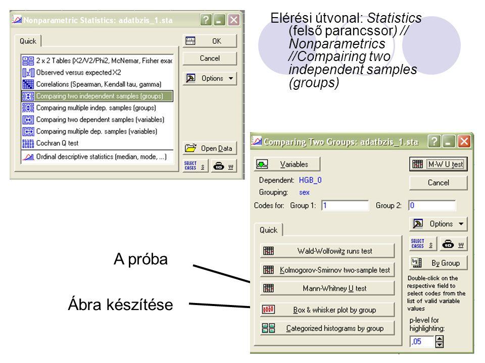 Elérési útvonal: Statistics (felső parancssor) // Nonparametrics //Compairing two independent samples (groups)