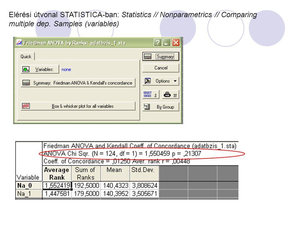 Elérési útvonal STATISTICA-ban: Statistics // Nonparametrics // Comparing multiple dep.
