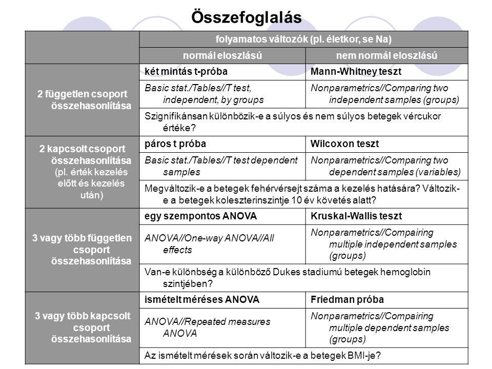 Összefoglalás folyamatos változók (pl. életkor, se Na)