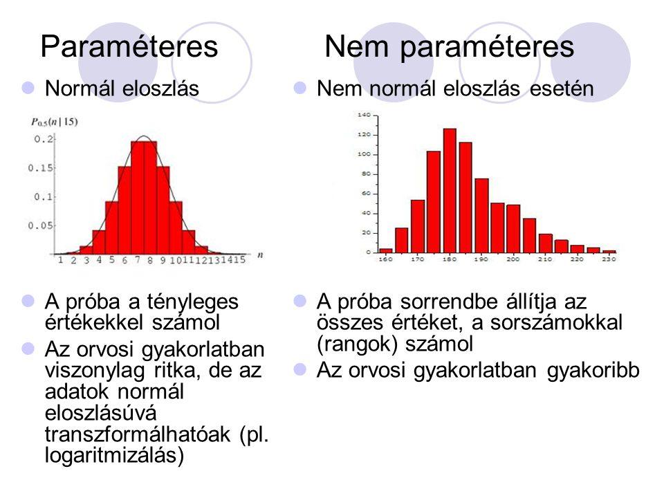 Paraméteres Nem paraméteres