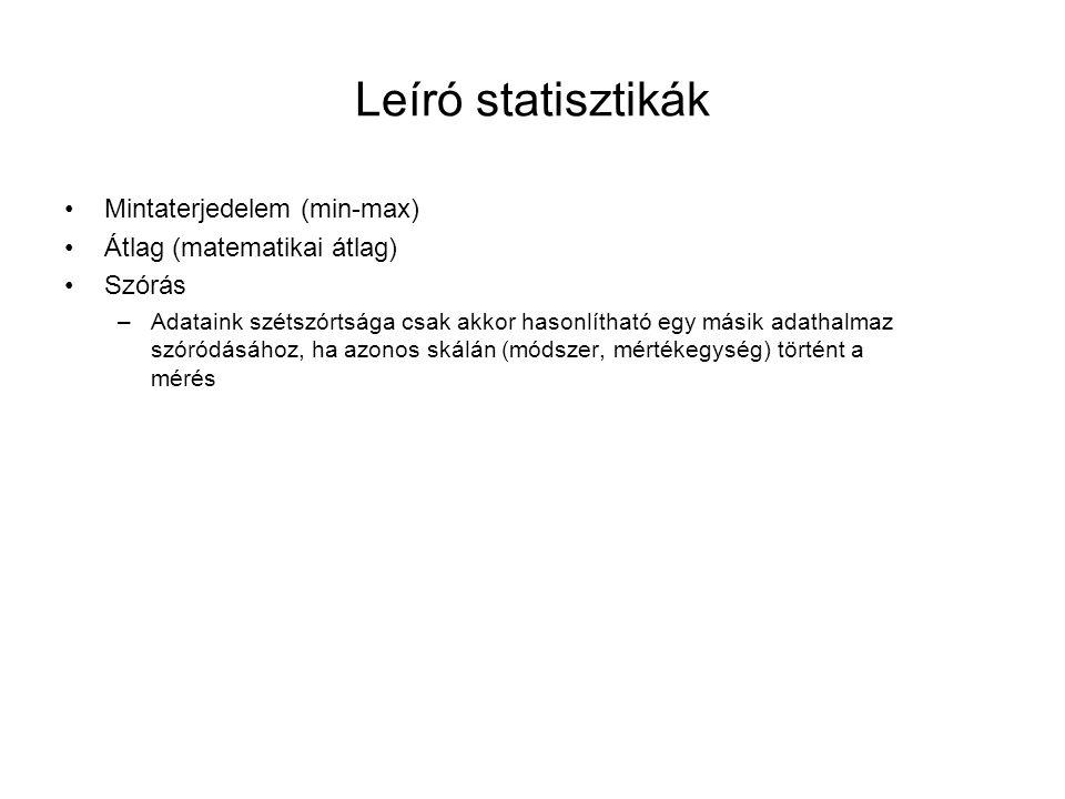 Leíró statisztikák Mintaterjedelem (min-max) Átlag (matematikai átlag)