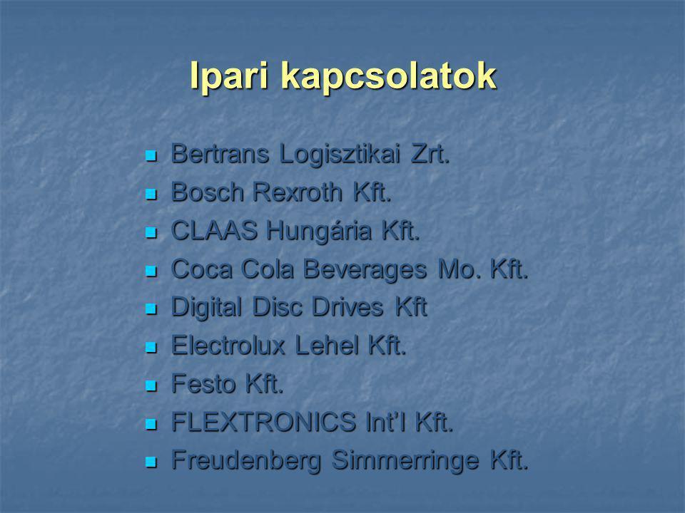 Ipari kapcsolatok Bertrans Logisztikai Zrt. Bosch Rexroth Kft.