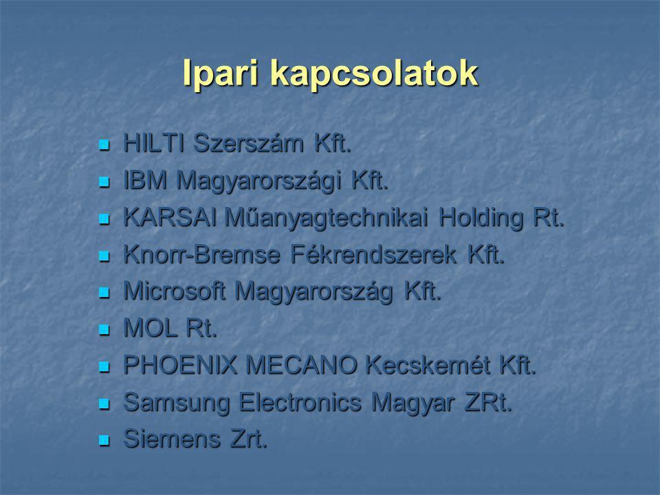 Ipari kapcsolatok HILTI Szerszám Kft. IBM Magyarországi Kft.
