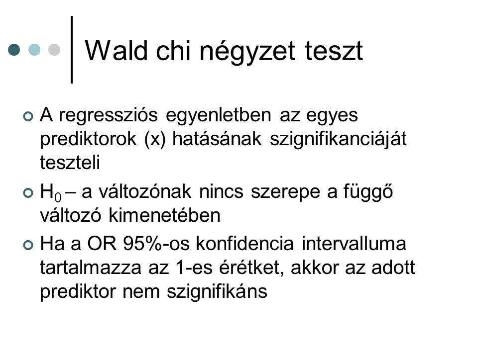 Wald chi négyzet teszt A regressziós egyenletben az egyes prediktorok (x) hatásának szignifikanciáját teszteli.
