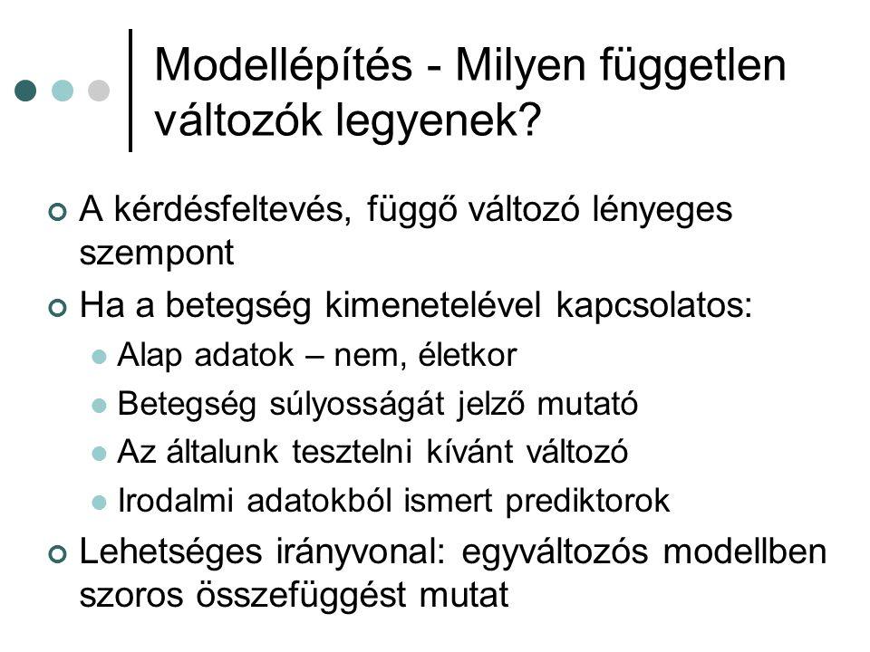 Modellépítés - Milyen független változók legyenek