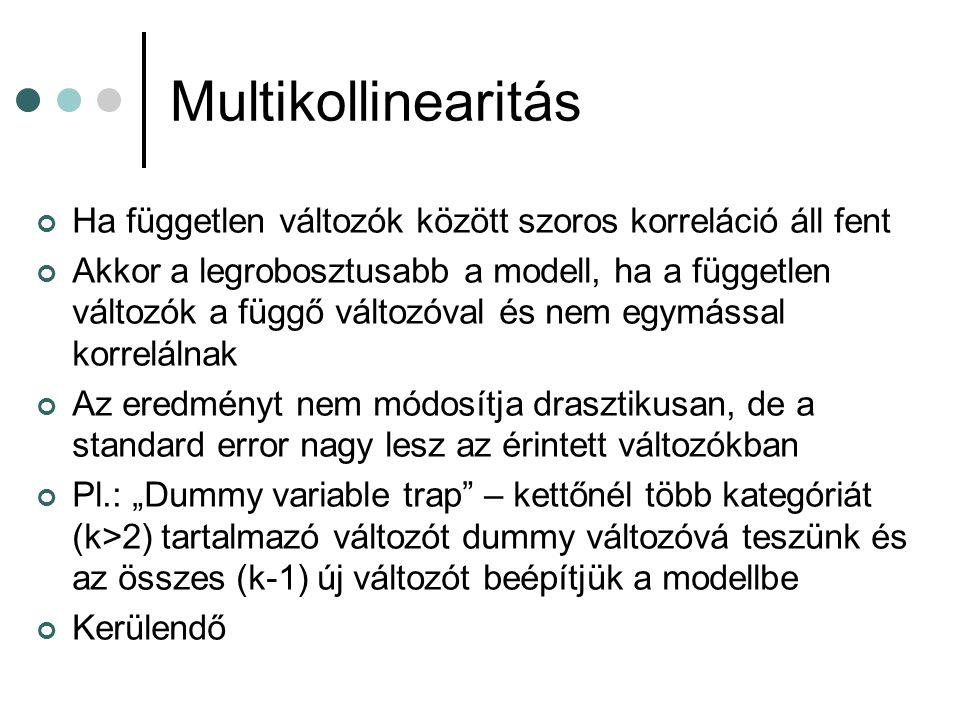 Multikollinearitás Ha független változók között szoros korreláció áll fent.
