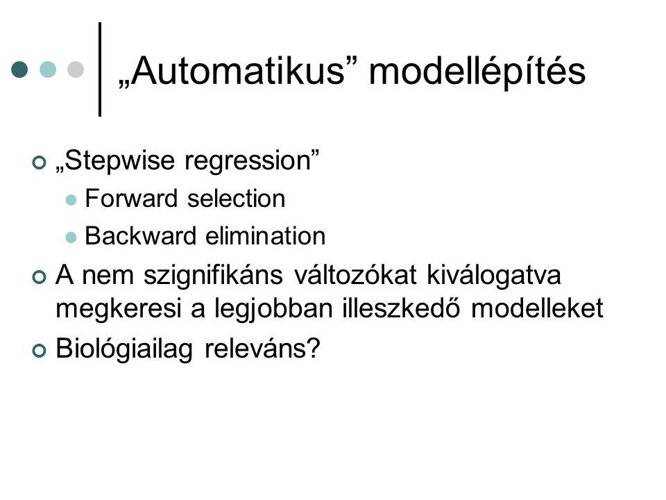 """""""Automatikus modellépítés"""