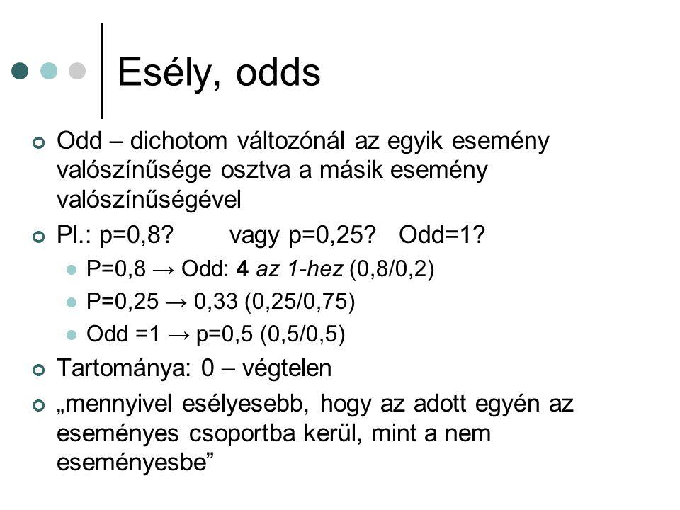 Esély, odds Odd – dichotom változónál az egyik esemény valószínűsége osztva a másik esemény valószínűségével.