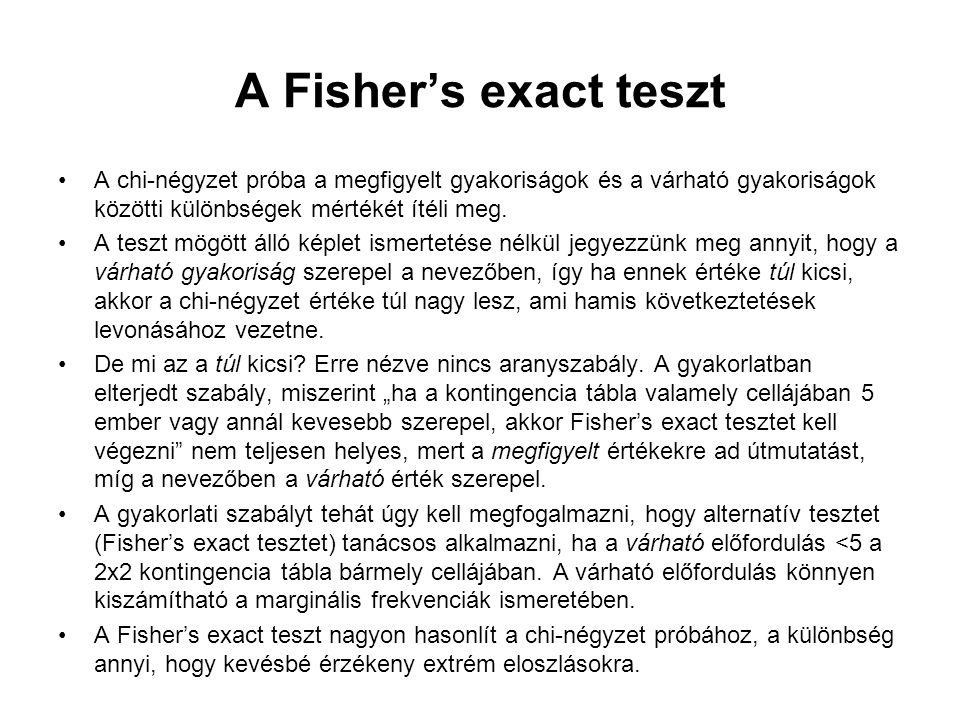 A Fisher's exact teszt A chi-négyzet próba a megfigyelt gyakoriságok és a várható gyakoriságok közötti különbségek mértékét ítéli meg.