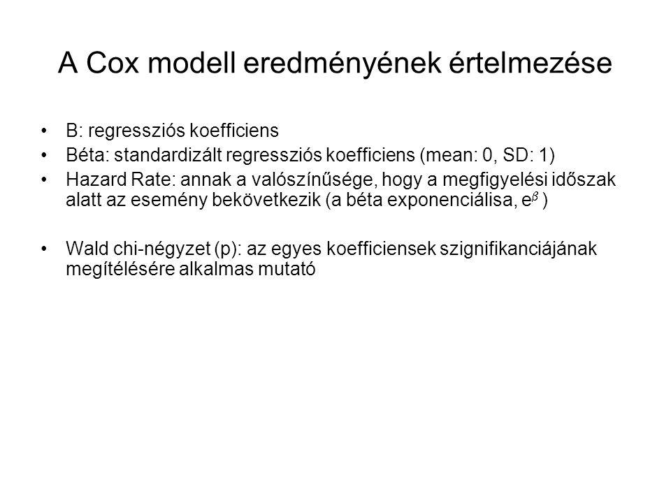 A Cox modell eredményének értelmezése