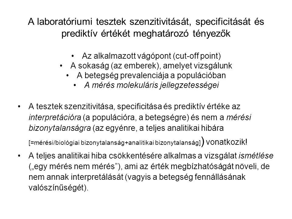 A laboratóriumi tesztek szenzitivitását, specificitását és prediktív értékét meghatározó tényezők