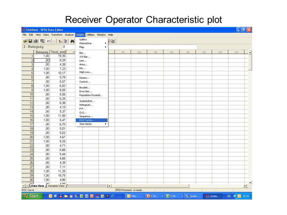 Receiver Operator Characteristic plot