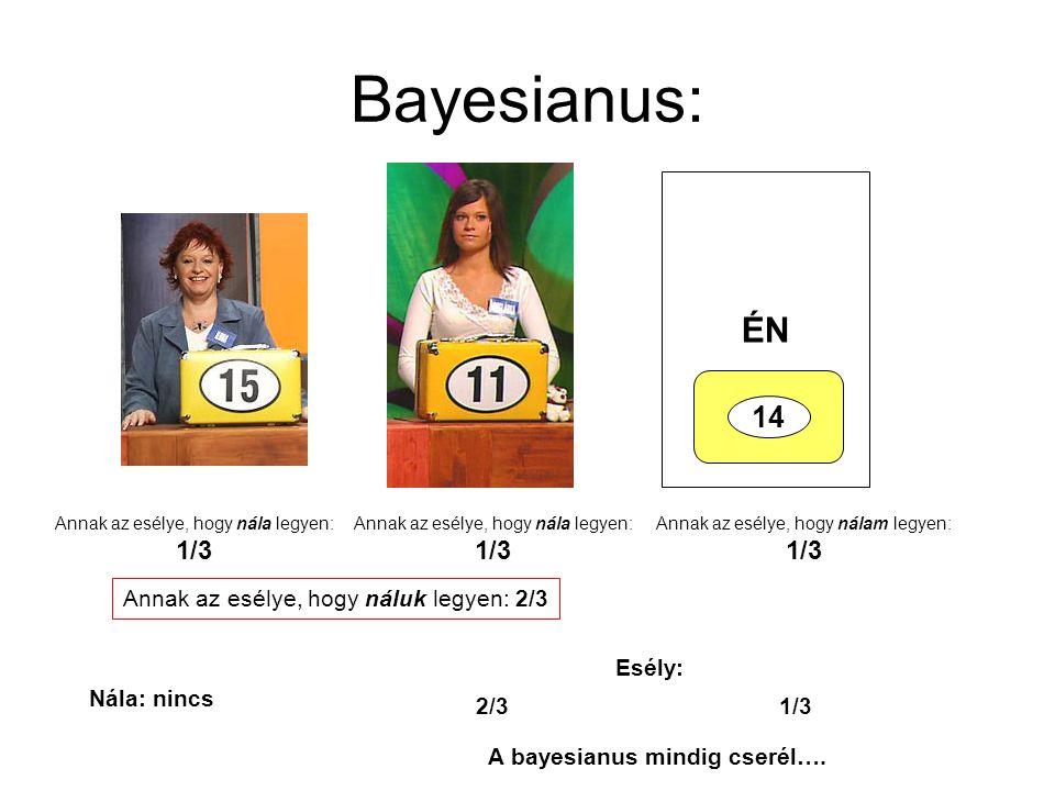 Bayesianus: ÉN 14 1/3 1/3 1/3 Annak az esélye, hogy náluk legyen: 2/3