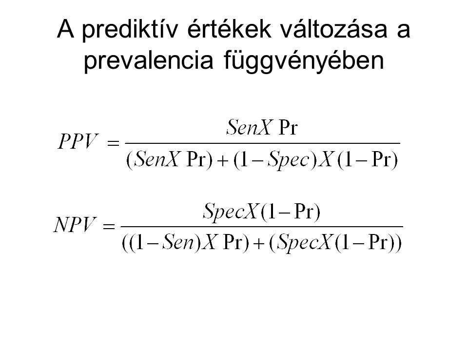 A prediktív értékek változása a prevalencia függvényében