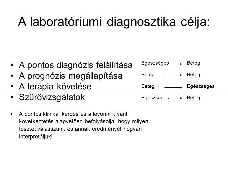 A laboratóriumi diagnosztika célja: