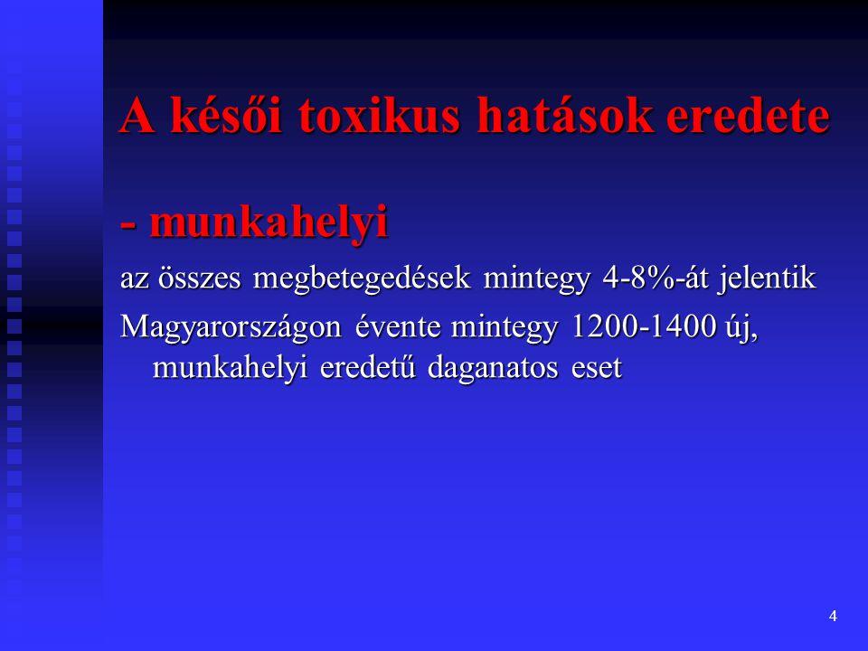 A késői toxikus hatások eredete