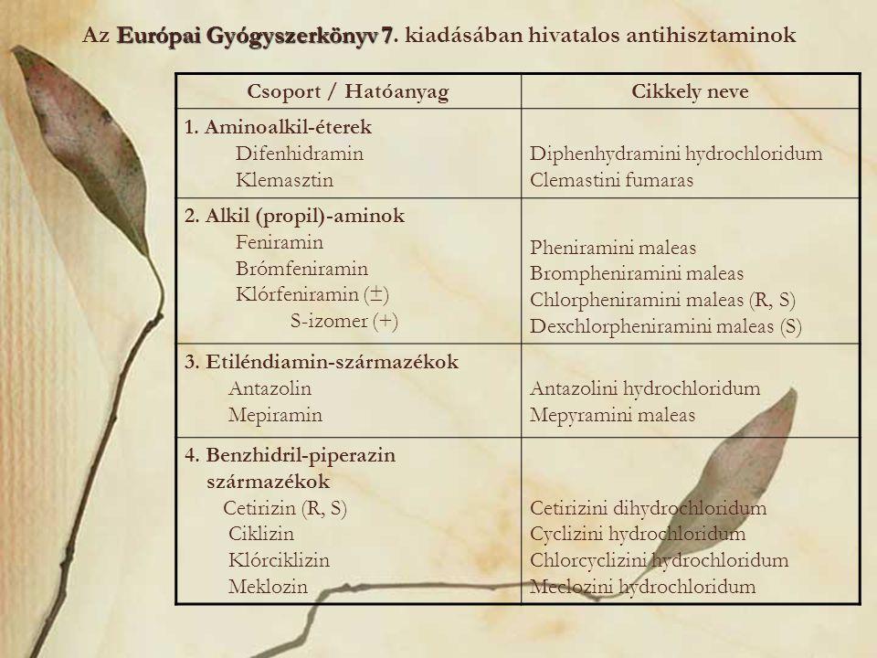 Az Európai Gyógyszerkönyv 7. kiadásában hivatalos antihisztaminok