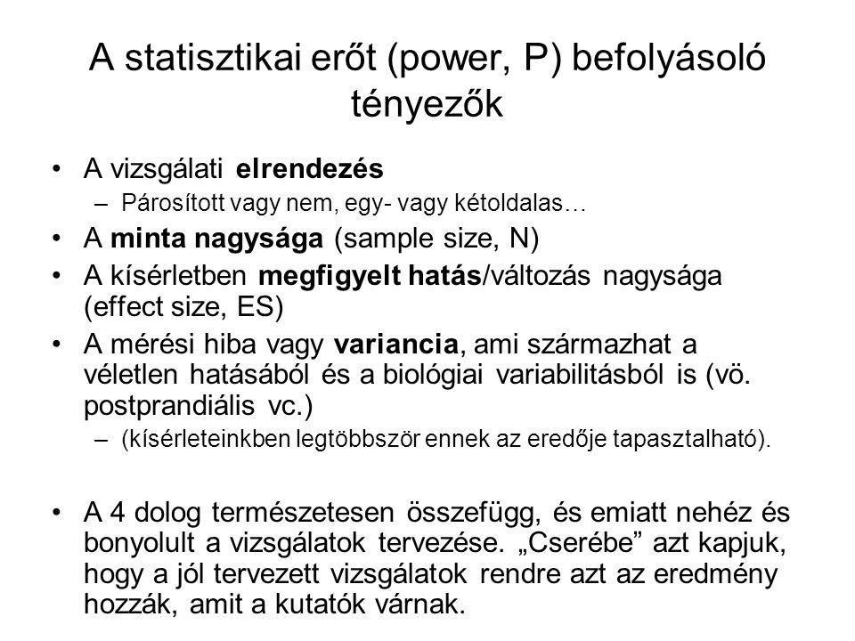A statisztikai erőt (power, P) befolyásoló tényezők