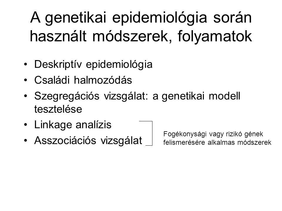 A genetikai epidemiológia során használt módszerek, folyamatok