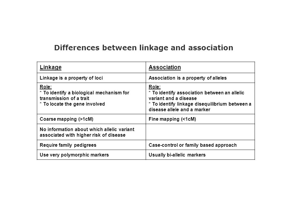 Differences between linkage and association