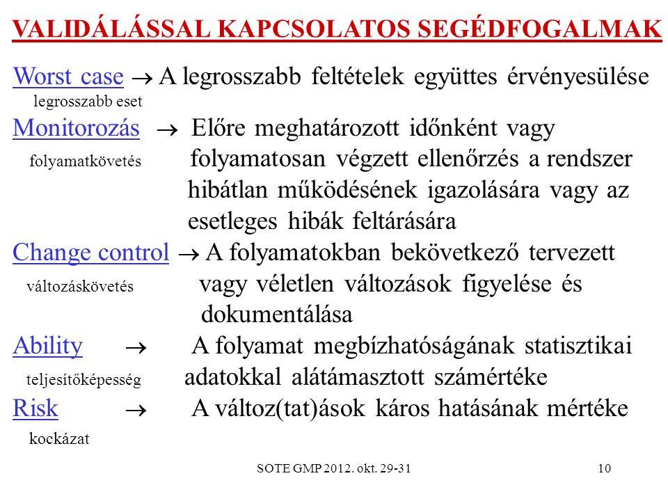 VALIDÁLÁSSAL KAPCSOLATOS SEGÉDFOGALMAK