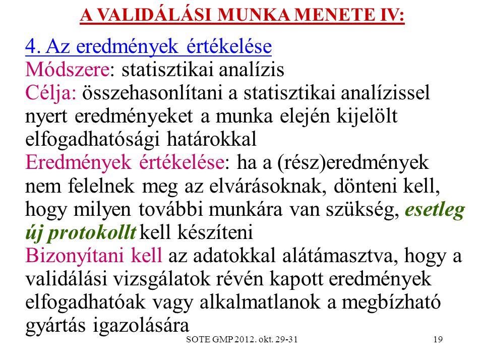 A VALIDÁLÁSI MUNKA MENETE IV:
