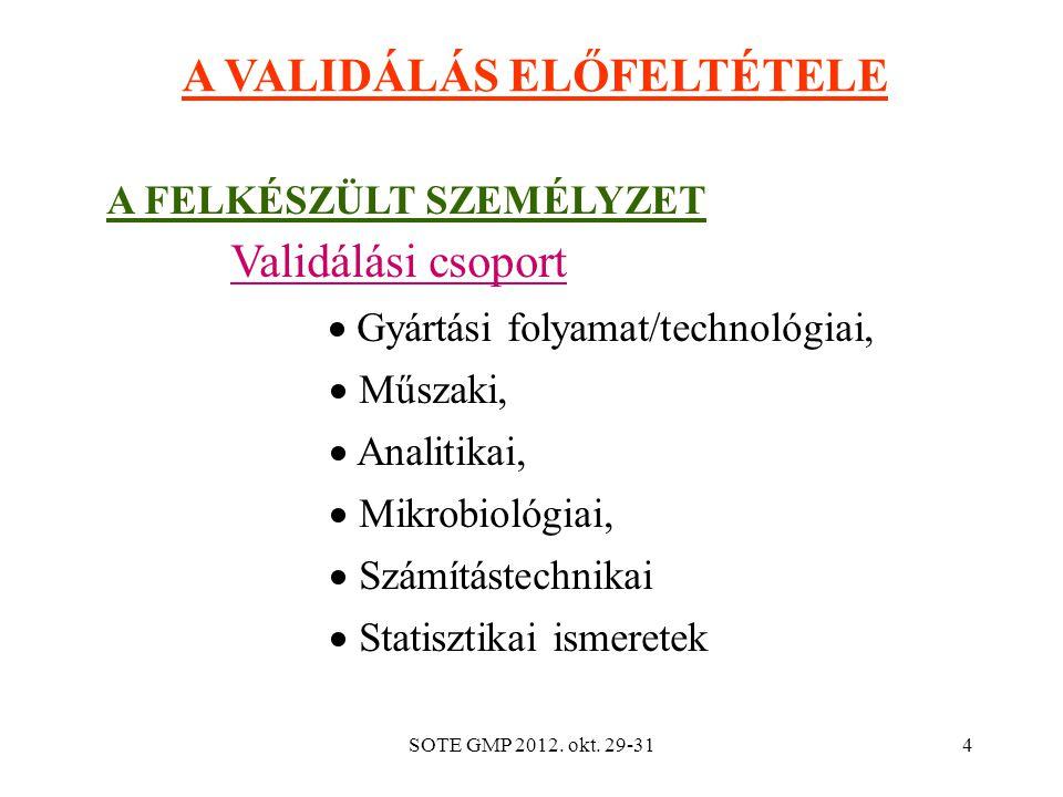 A VALIDÁLÁS ELŐFELTÉTELE