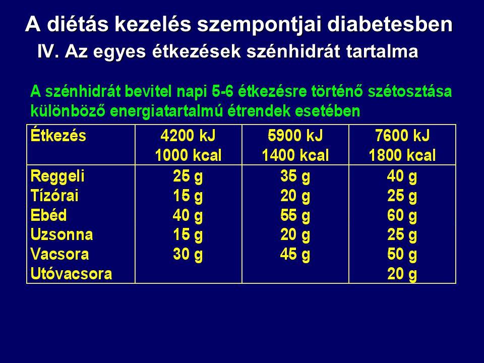 A diétás kezelés szempontjai diabetesben IV