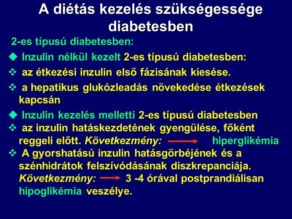 A diétás kezelés szükségessége diabetesben
