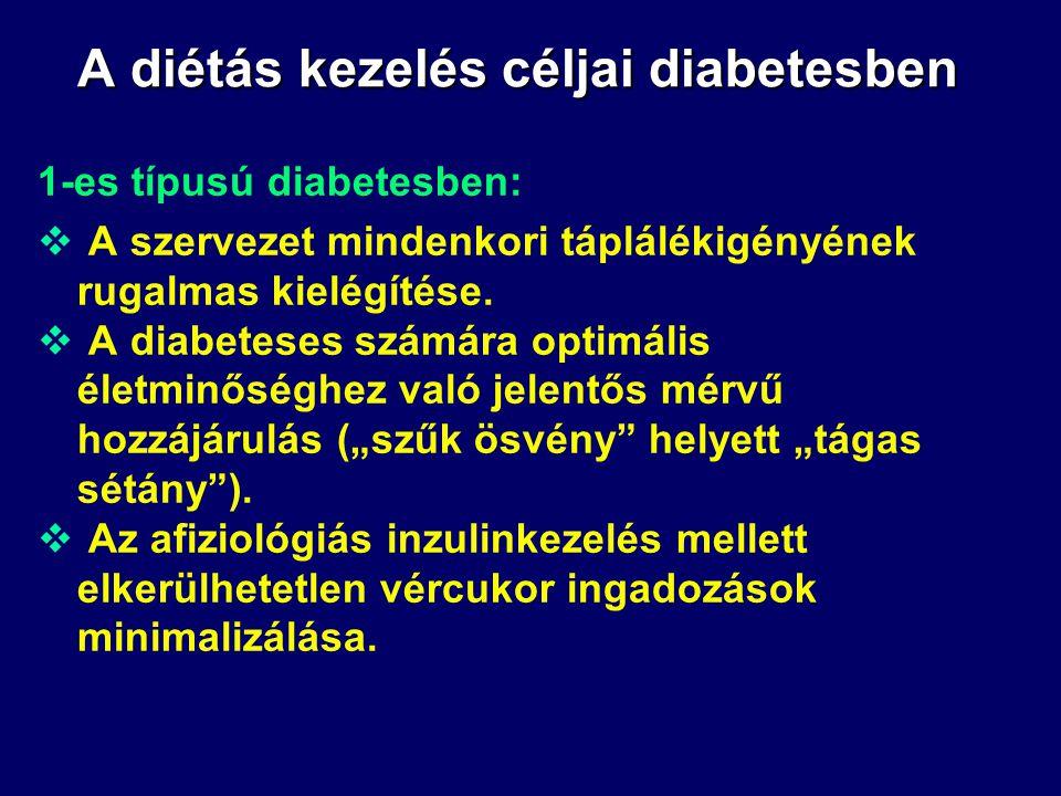 A diétás kezelés céljai diabetesben