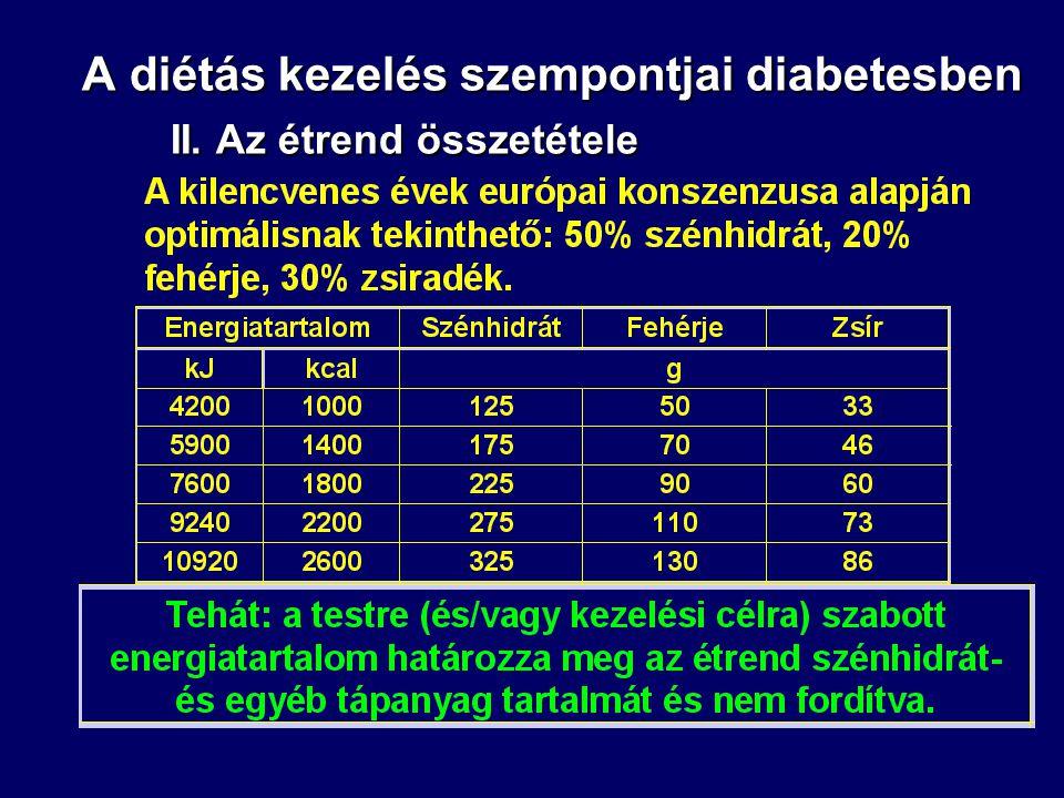 A diétás kezelés szempontjai diabetesben II. Az étrend összetétele