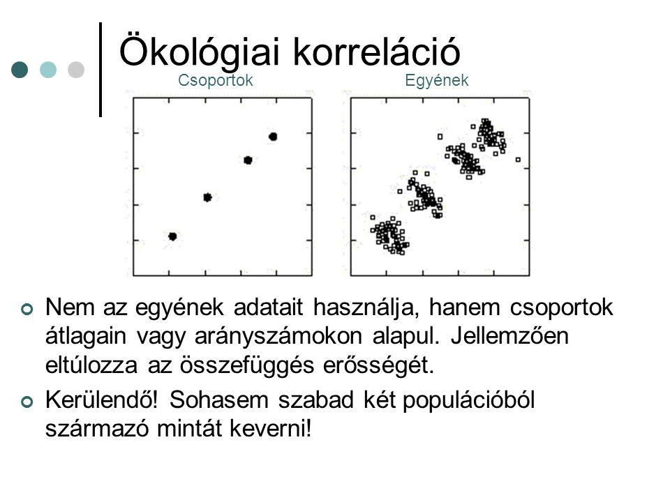 Ökológiai korreláció Egyének. Csoportok.