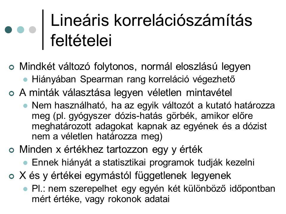Lineáris korrelációszámítás feltételei