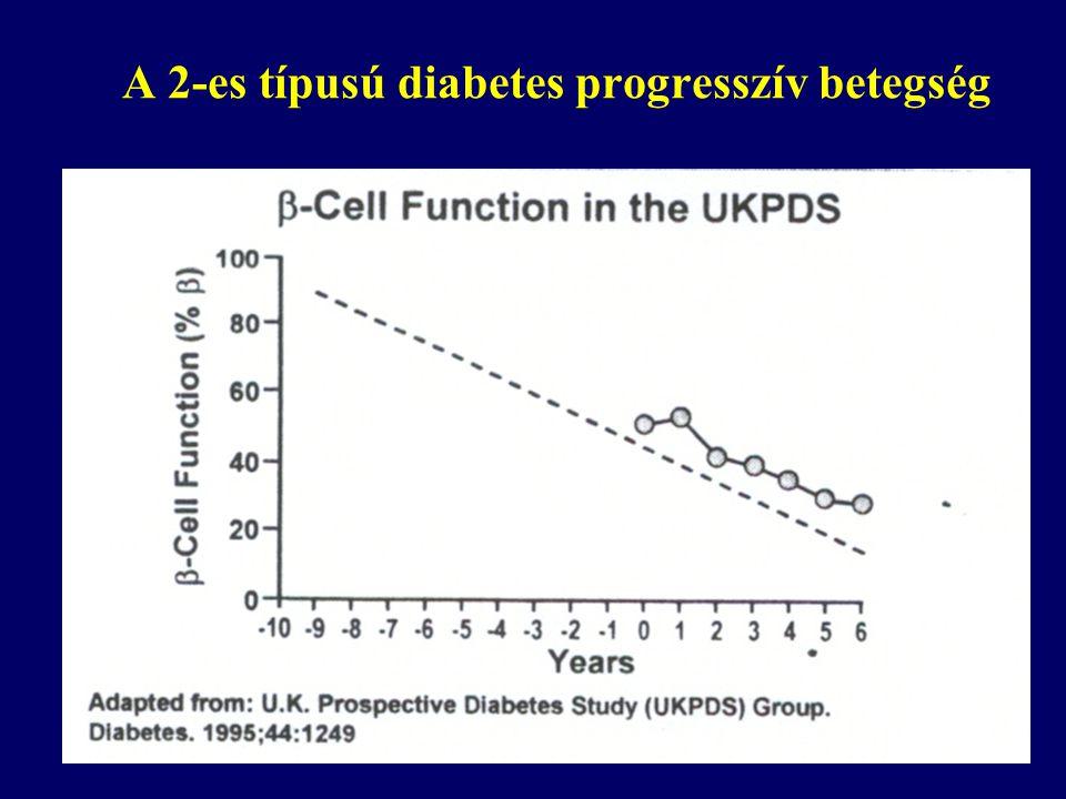 A 2-es típusú diabetes progresszív betegség